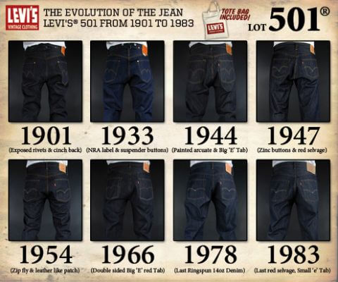 A evolução do jeans Levi's 501 por Alexandra Evangelista